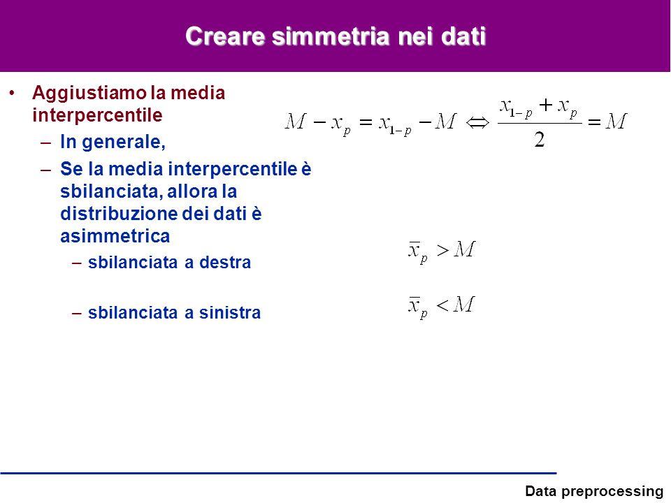 Creare simmetria nei dati