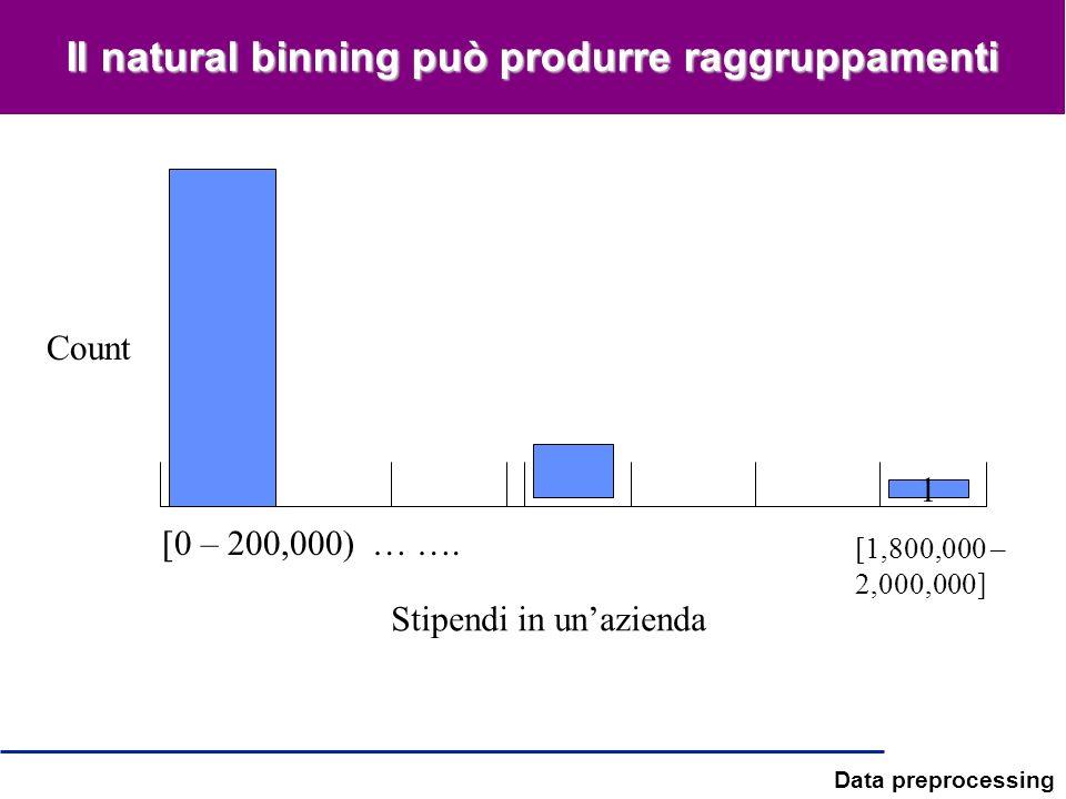 Il natural binning può produrre raggruppamenti