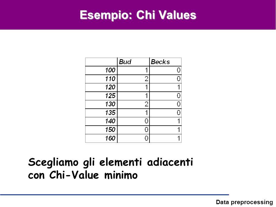 Esempio: Chi Values Scegliamo gli elementi adiacenti