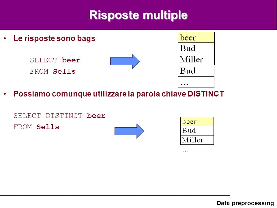 Risposte multiple Le risposte sono bags SELECT beer FROM Sells