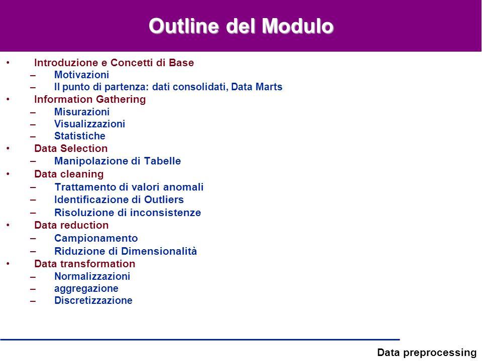 Outline del Modulo Introduzione e Concetti di Base