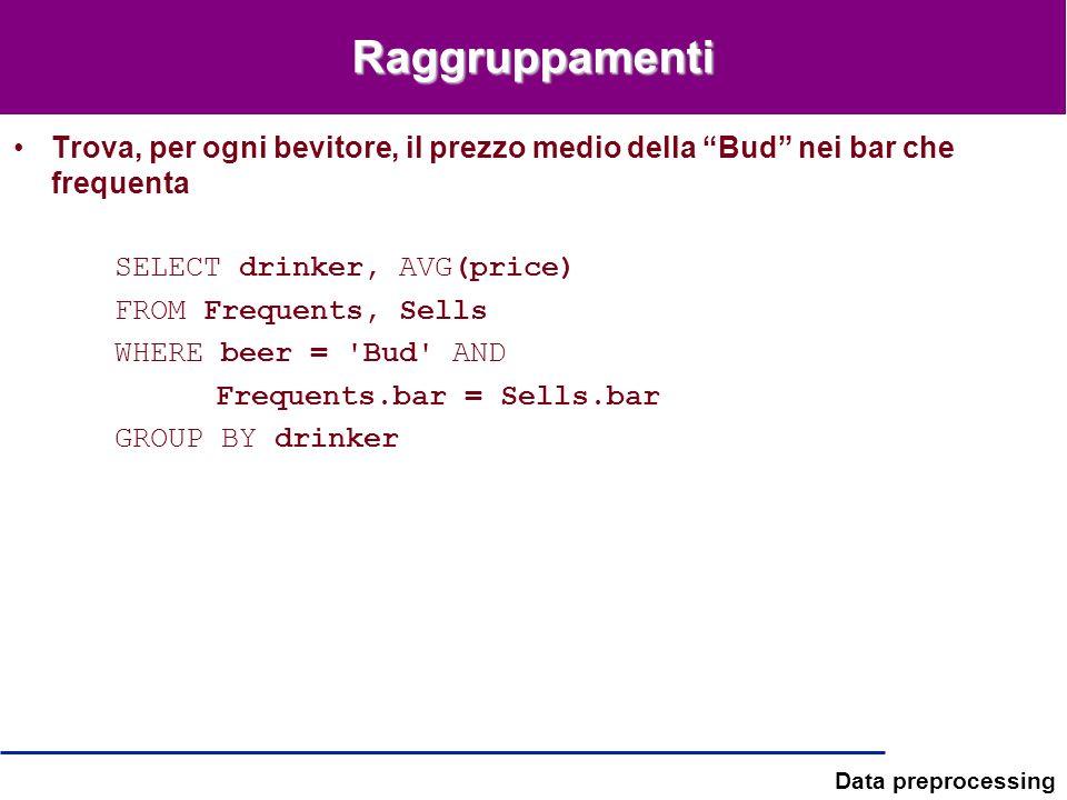 Raggruppamenti Trova, per ogni bevitore, il prezzo medio della Bud nei bar che frequenta. SELECT drinker, AVG(price)