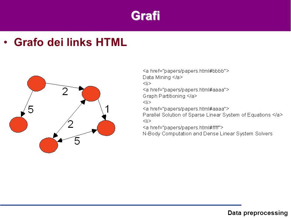 Grafi Grafo dei links HTML