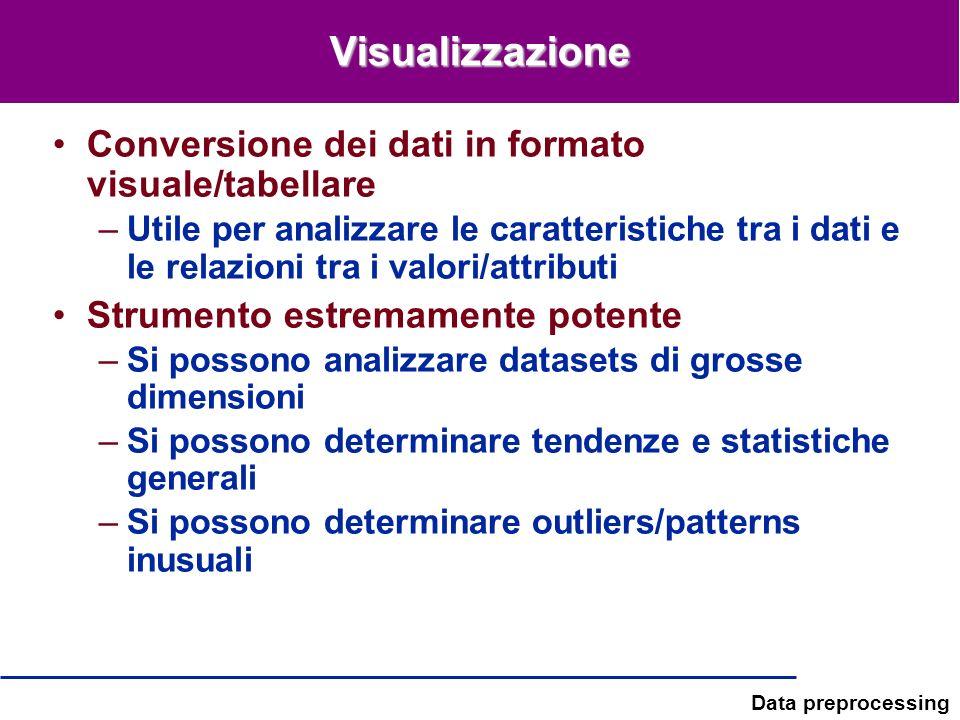 Visualizzazione Conversione dei dati in formato visuale/tabellare