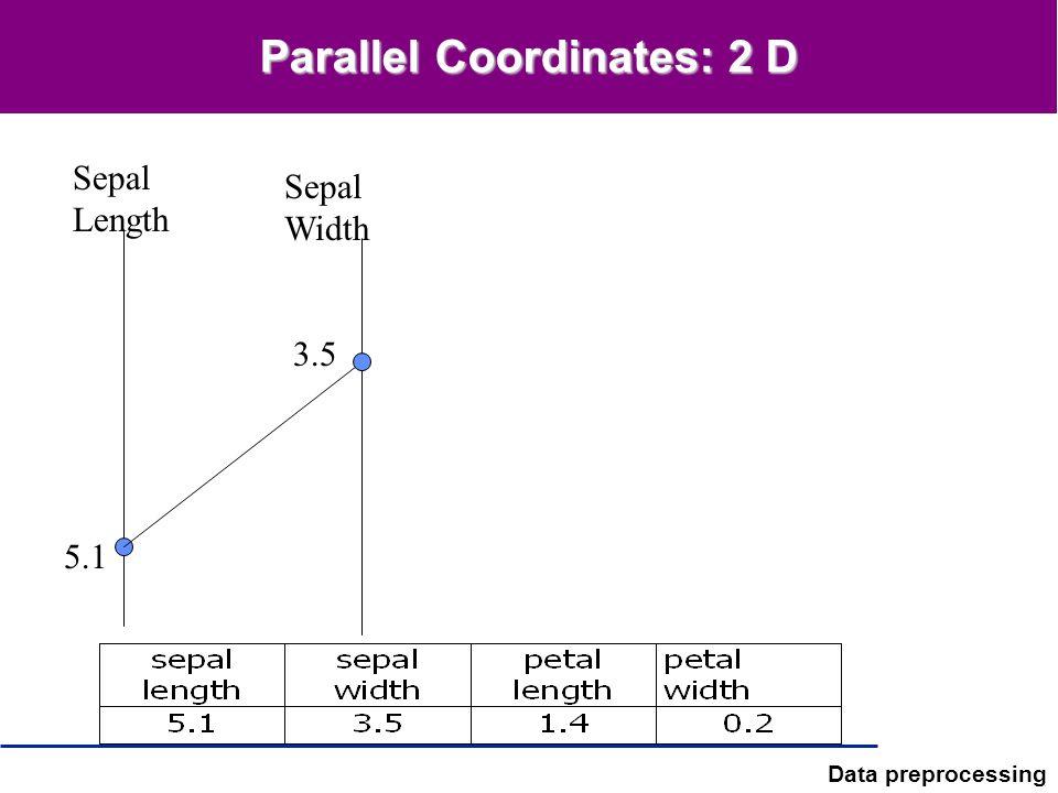Parallel Coordinates: 2 D