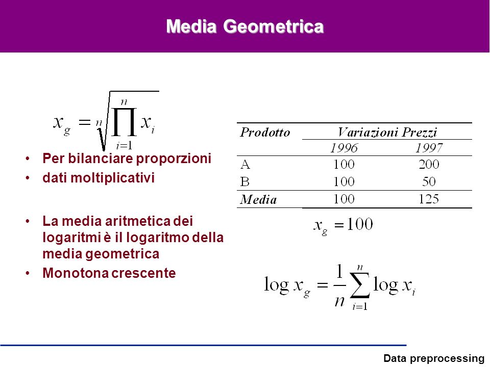 Media Geometrica Per bilanciare proporzioni dati moltiplicativi