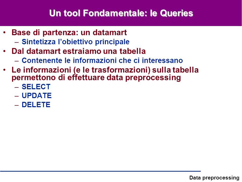 Un tool Fondamentale: le Queries