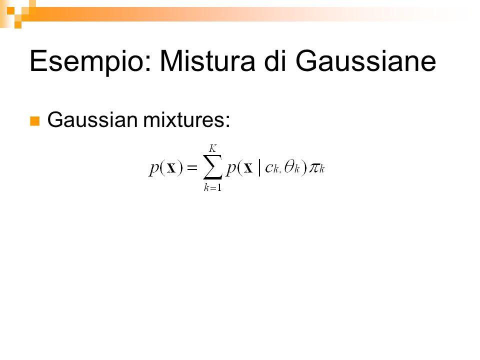 Esempio: Mistura di Gaussiane