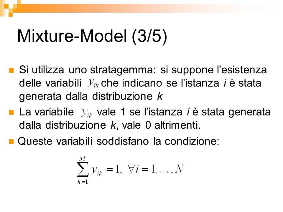 Mixture-Model (3/5)