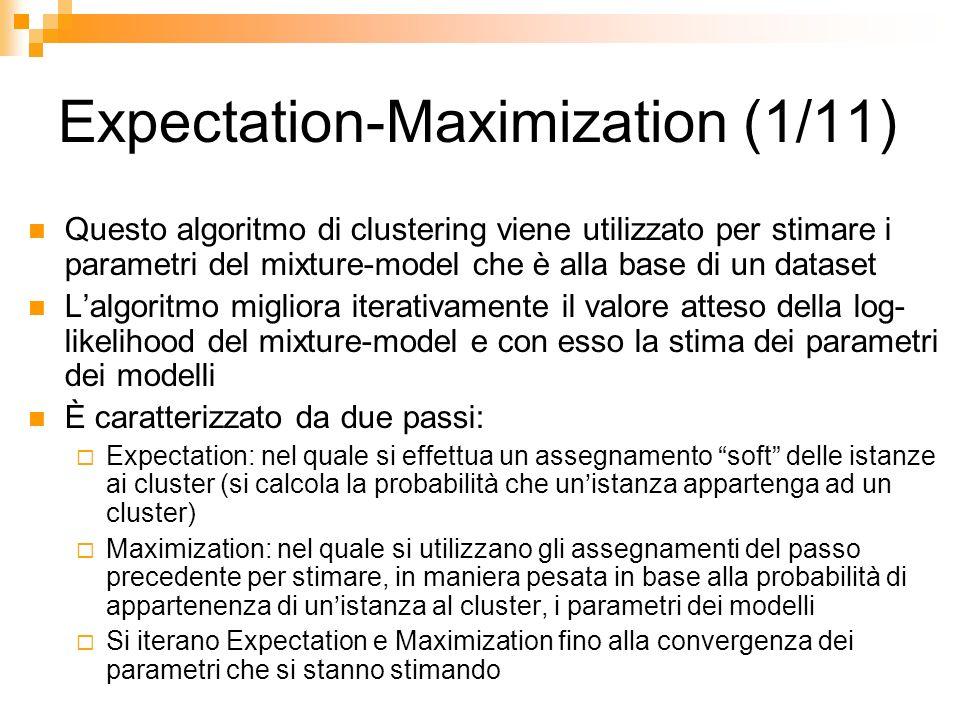 Expectation-Maximization (1/11)