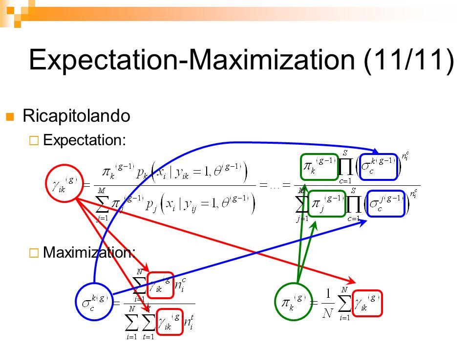 Expectation-Maximization (11/11)