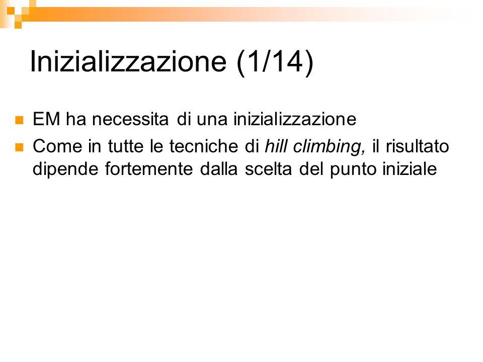 Inizializzazione (1/14) EM ha necessita di una inizializzazione