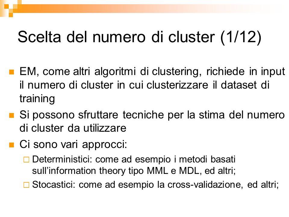 Scelta del numero di cluster (1/12)