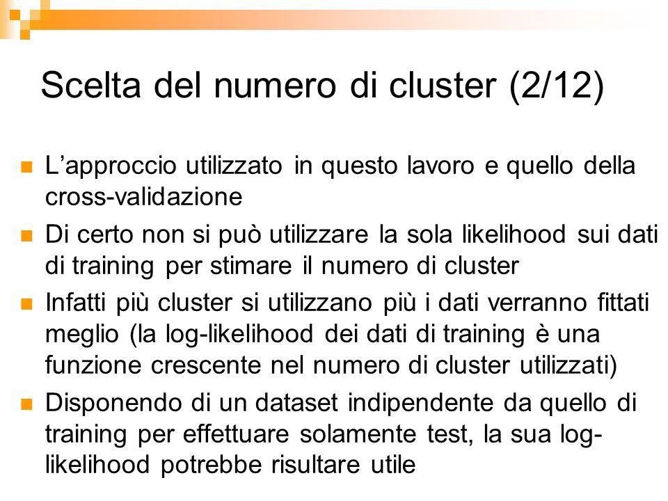 Scelta del numero di cluster (2/12)
