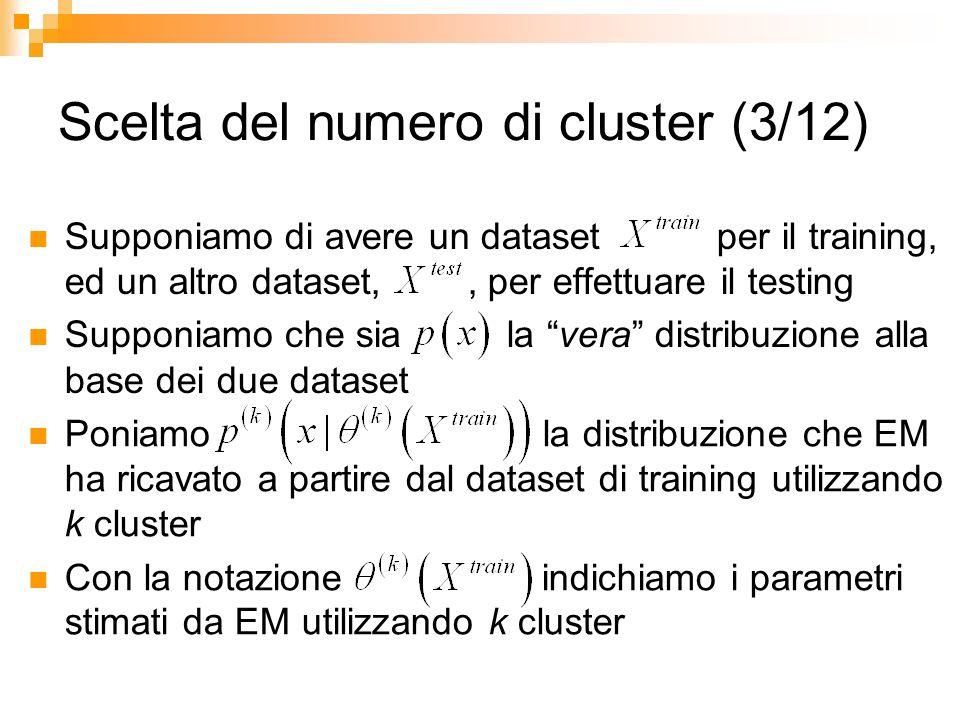 Scelta del numero di cluster (3/12)