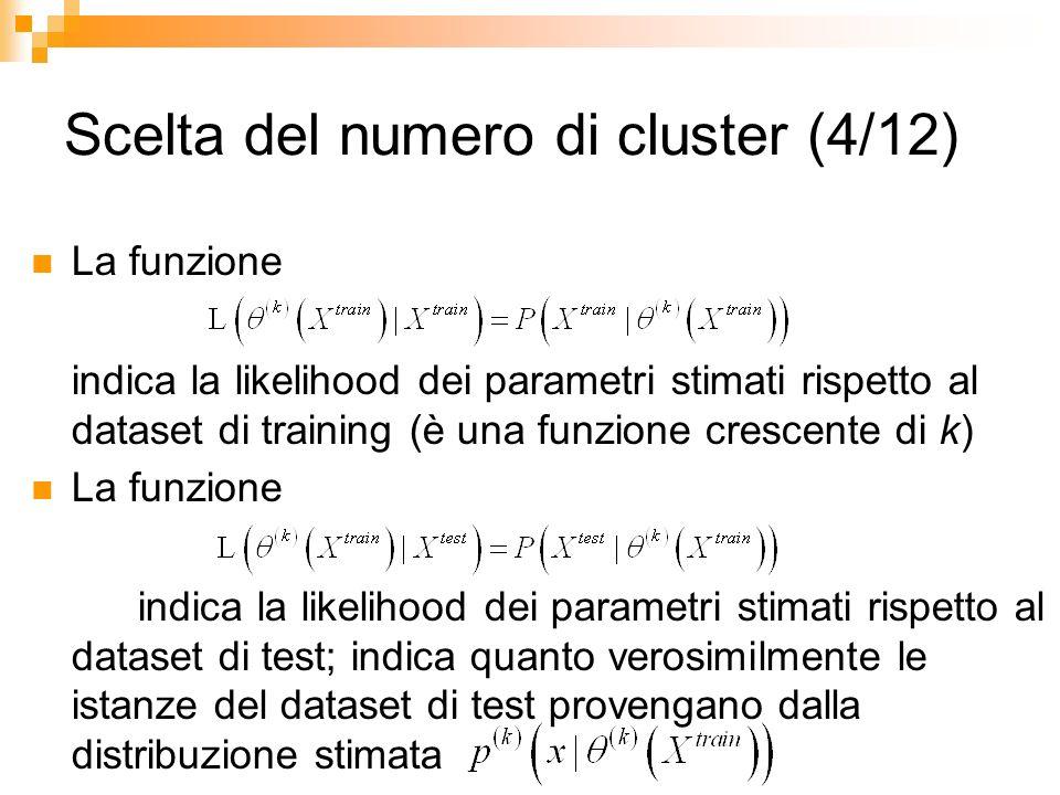 Scelta del numero di cluster (4/12)