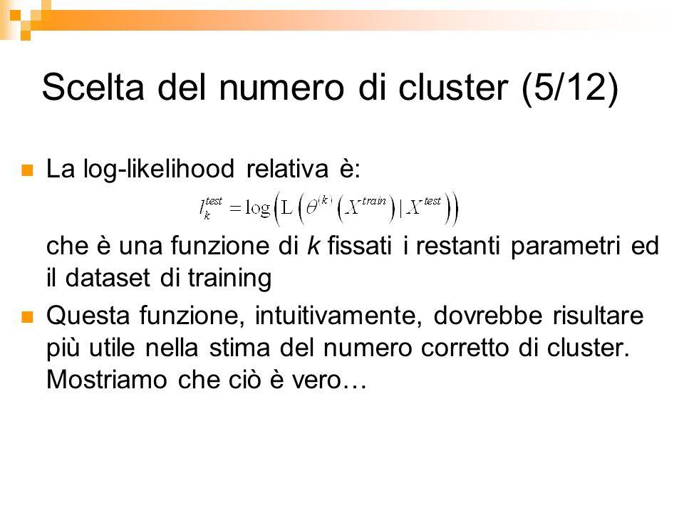 Scelta del numero di cluster (5/12)