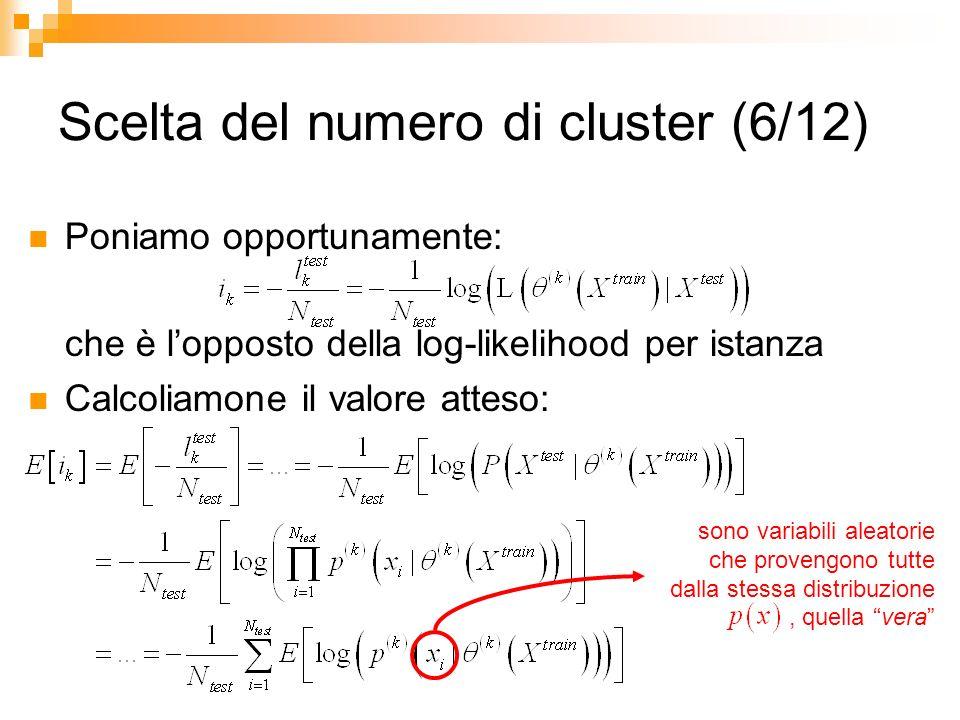Scelta del numero di cluster (6/12)