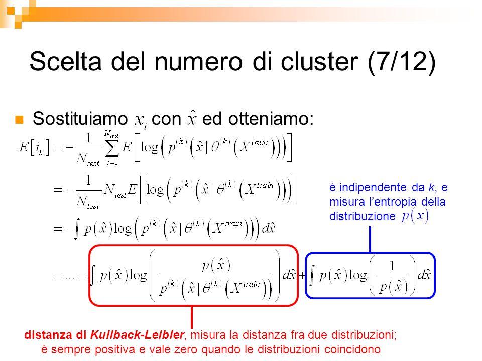 Scelta del numero di cluster (7/12)