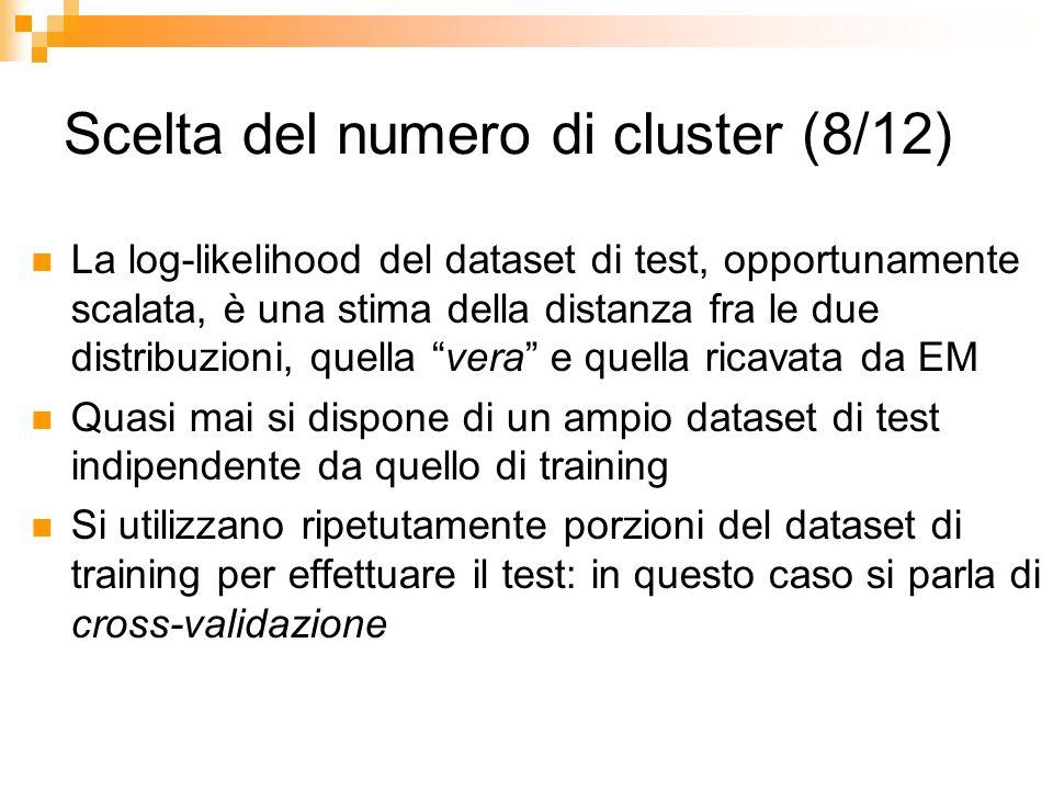 Scelta del numero di cluster (8/12)
