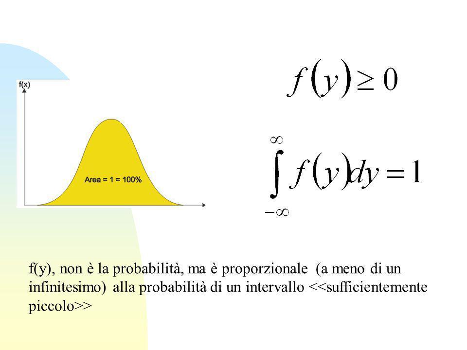 f(y), non è la probabilità, ma è proporzionale (a meno di un infinitesimo) alla probabilità di un intervallo <<sufficientemente piccolo>>