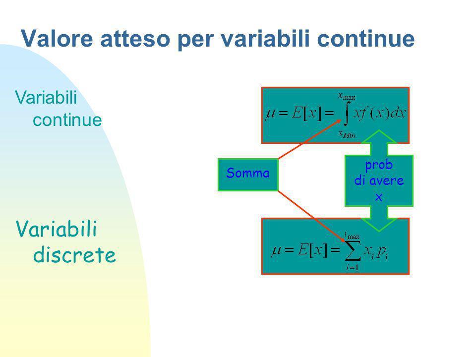 Valore atteso per variabili continue