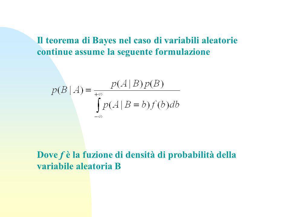 Il teorema di Bayes nel caso di variabili aleatorie continue assume la seguente formulazione