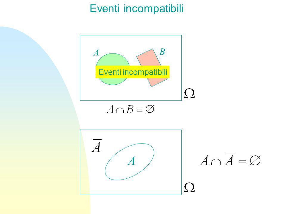 Eventi incompatibili A B Eventi incompatibili A