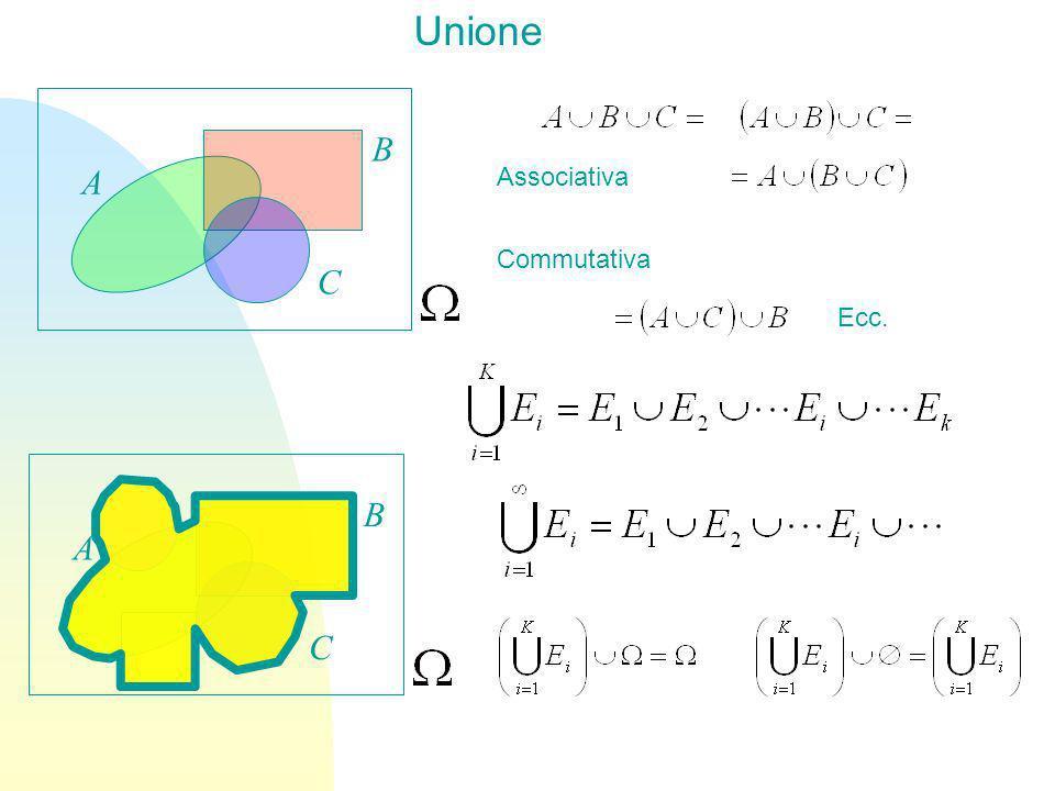 Unione B A Associativa C Commutativa Ecc. A B C