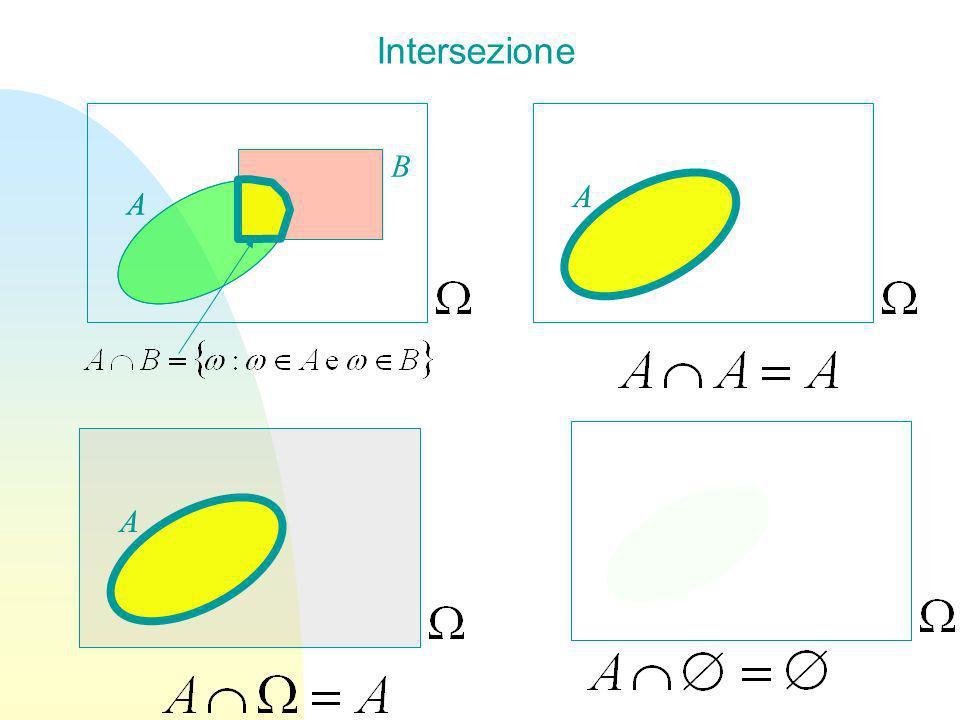 Intersezione B A A A A A A A A