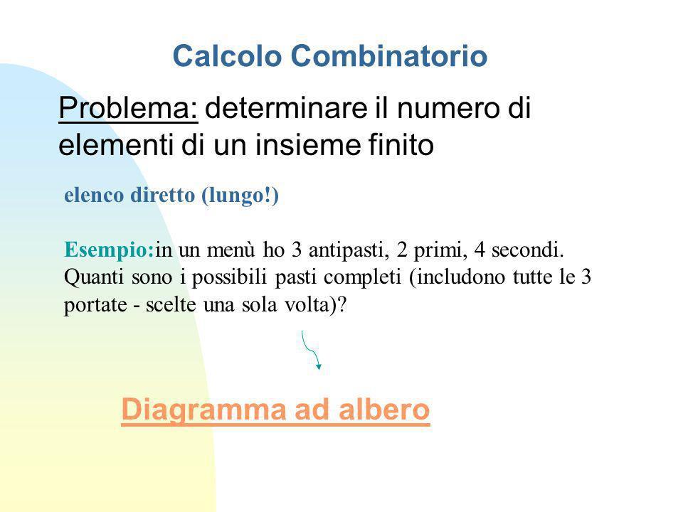 Problema: determinare il numero di elementi di un insieme finito