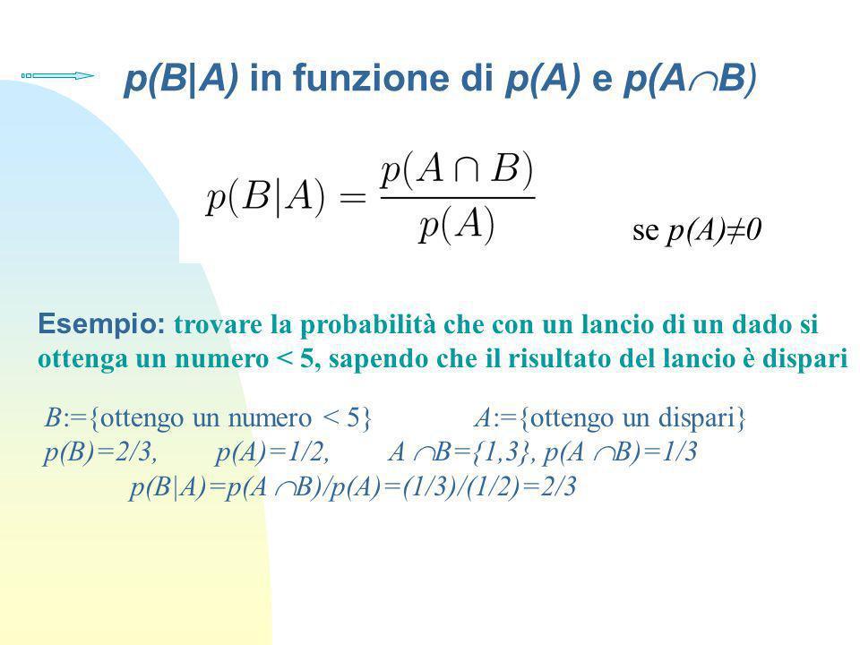 p(B|A) in funzione di p(A) e p(AB)