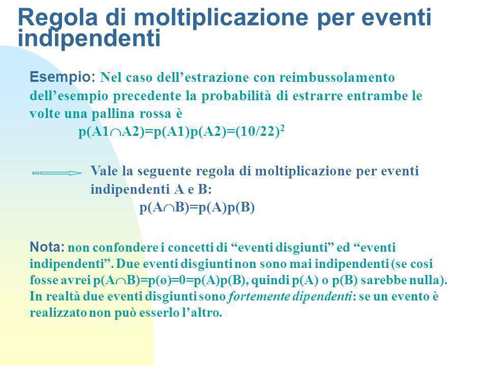 Regola di moltiplicazione per eventi indipendenti
