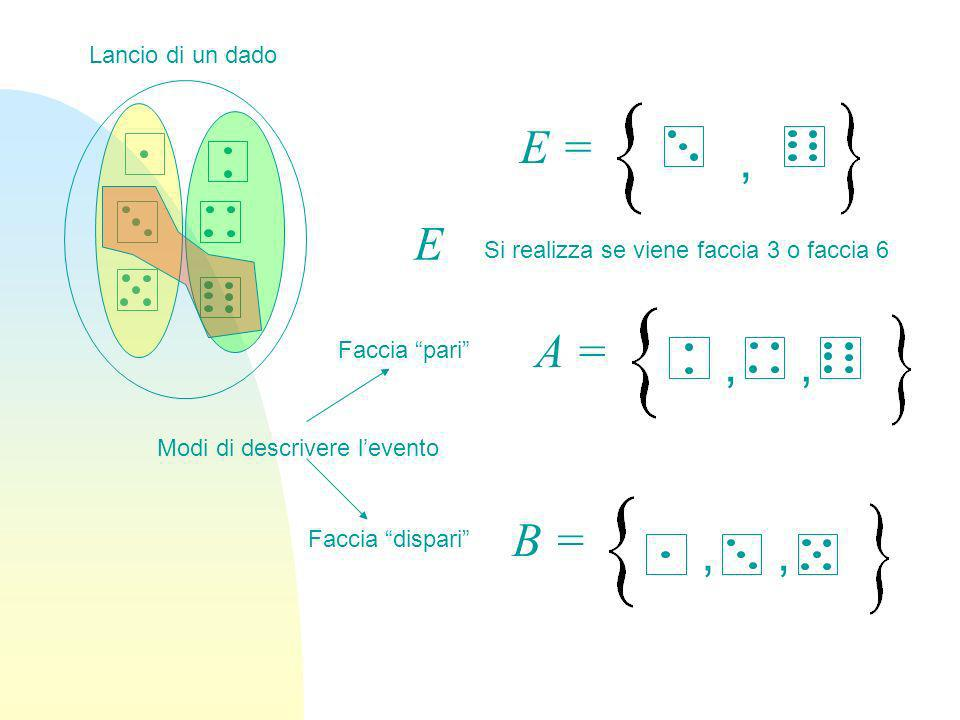 E = , E A = , B = , Lancio di un dado