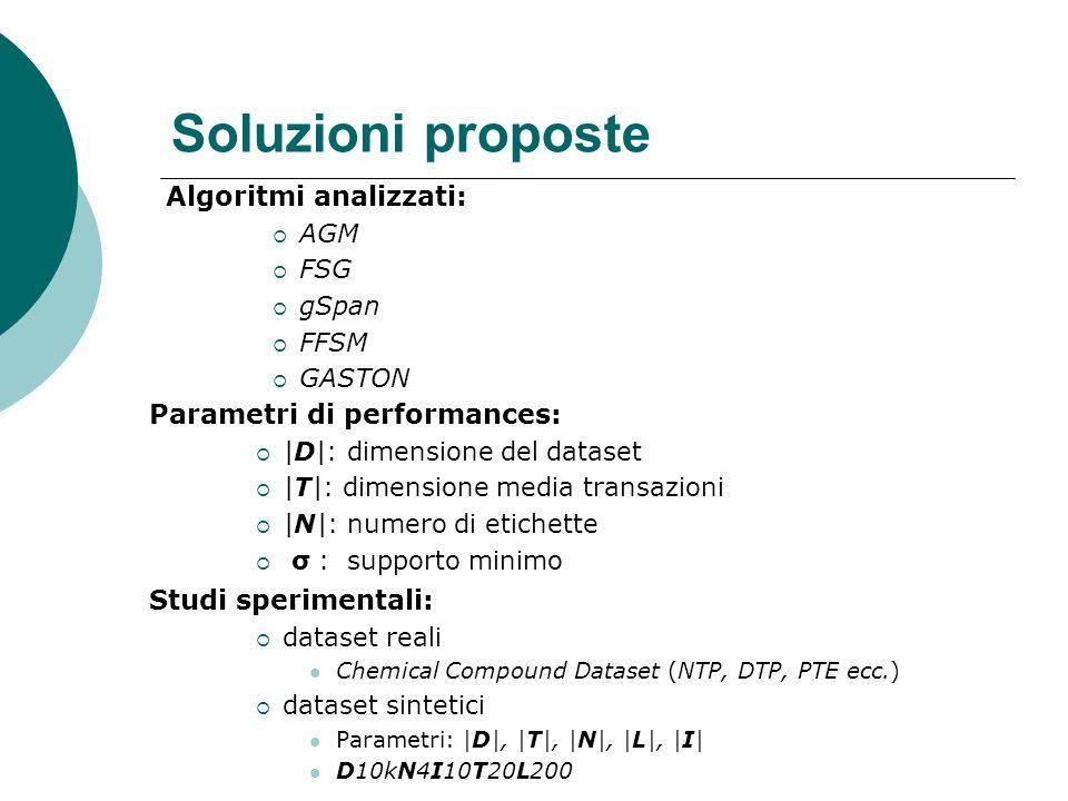 Soluzioni proposte Algoritmi analizzati: Parametri di performances: