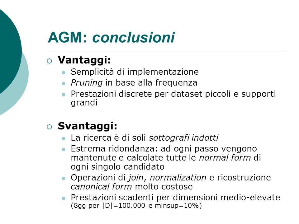 AGM: conclusioni Vantaggi: Svantaggi: Semplicità di implementazione