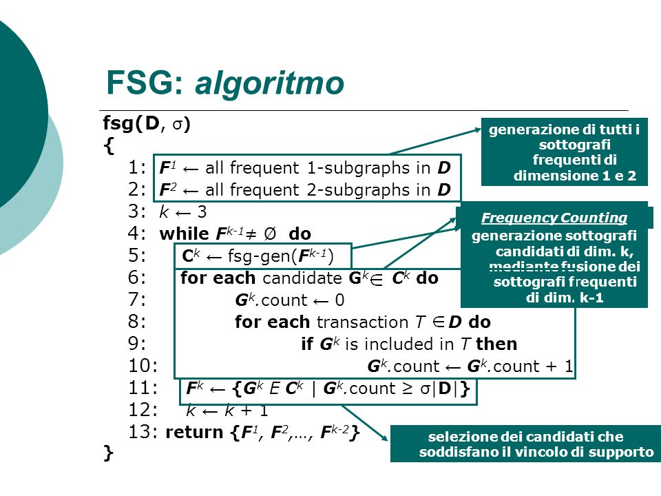 FSG: algoritmo fsg(D, σ) { 1: F1 ← all frequent 1-subgraphs in D