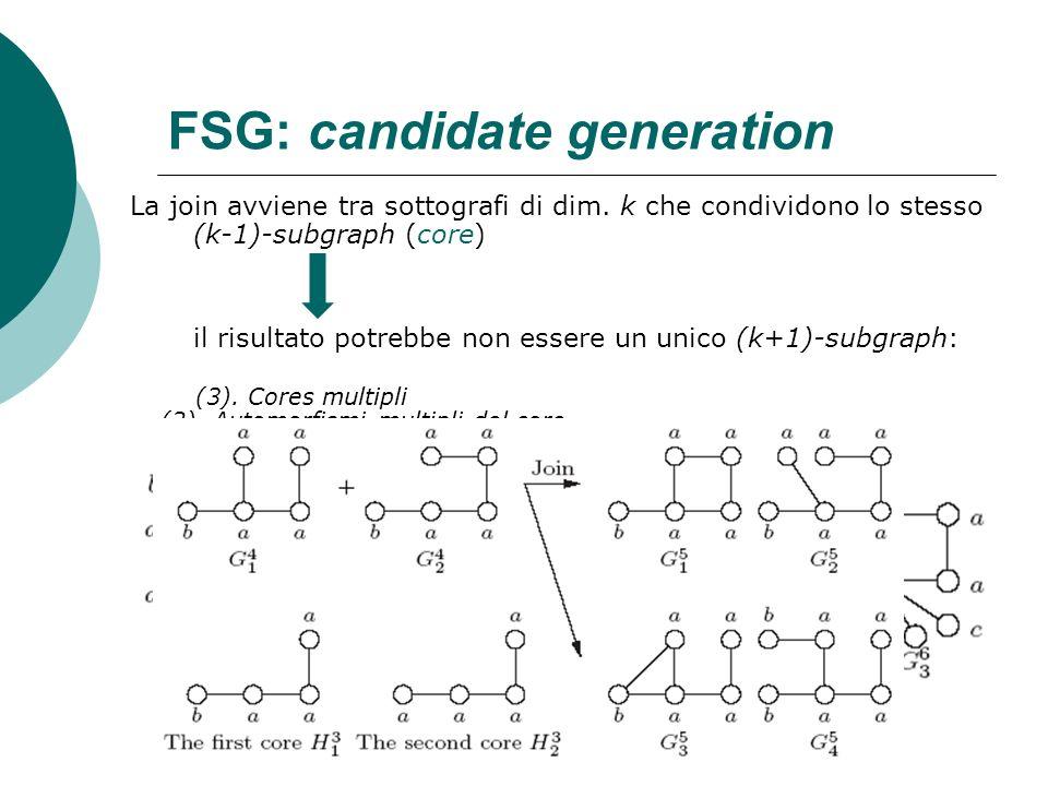 FSG: candidate generation