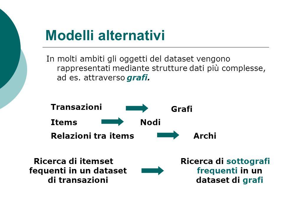 Modelli alternativi In molti ambiti gli oggetti del dataset vengono rappresentati mediante strutture dati più complesse, ad es. attraverso grafi.