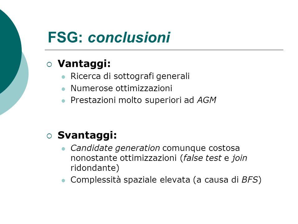 FSG: conclusioni Vantaggi: Svantaggi: Ricerca di sottografi generali