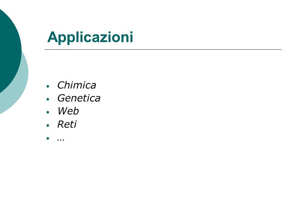 Applicazioni Chimica Genetica Web Reti …