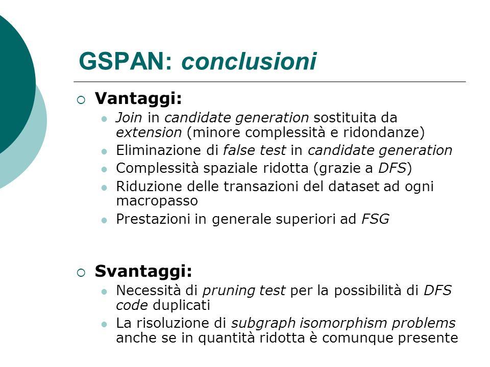 GSPAN: conclusioni Vantaggi: Svantaggi: