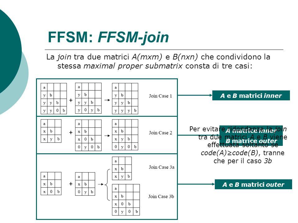 FFSM: FFSM-join La join tra due matrici A(mxm) e B(nxn) che condividono la stessa maximal proper submatrix consta di tre casi: