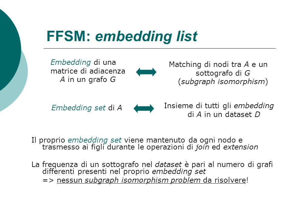 FFSM: embedding list Embedding di una matrice di adiacenza A in un grafo G. Matching di nodi tra A e un sottografo di G (subgraph isomorphism)