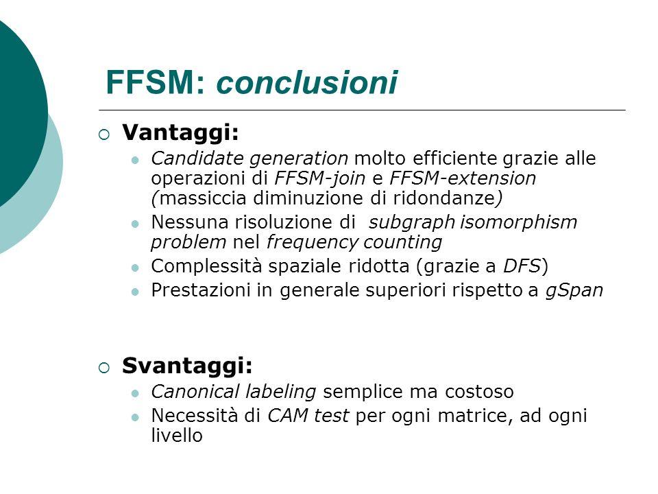 FFSM: conclusioni Vantaggi: Svantaggi: