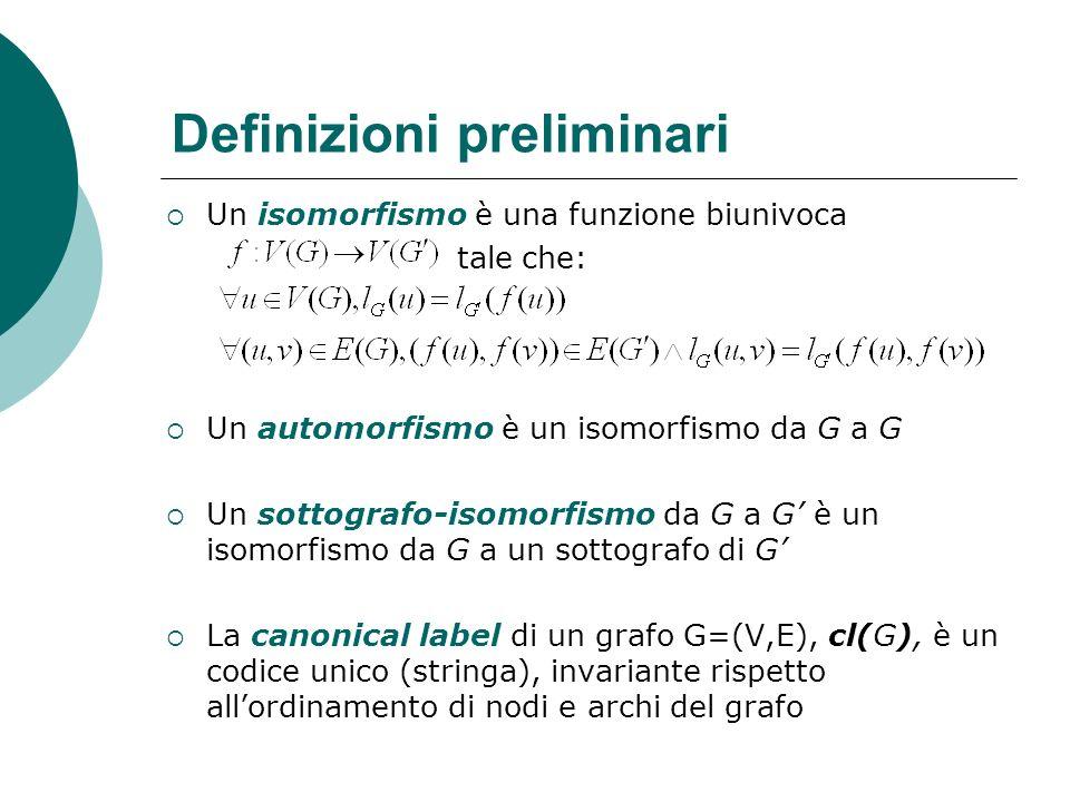 Definizioni preliminari