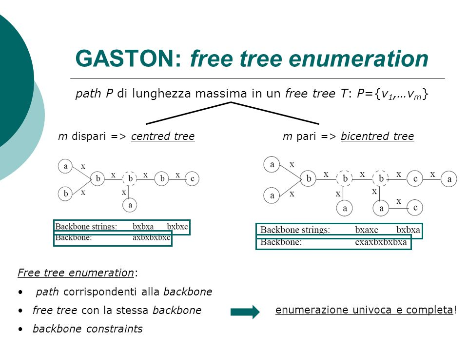 GASTON: free tree enumeration
