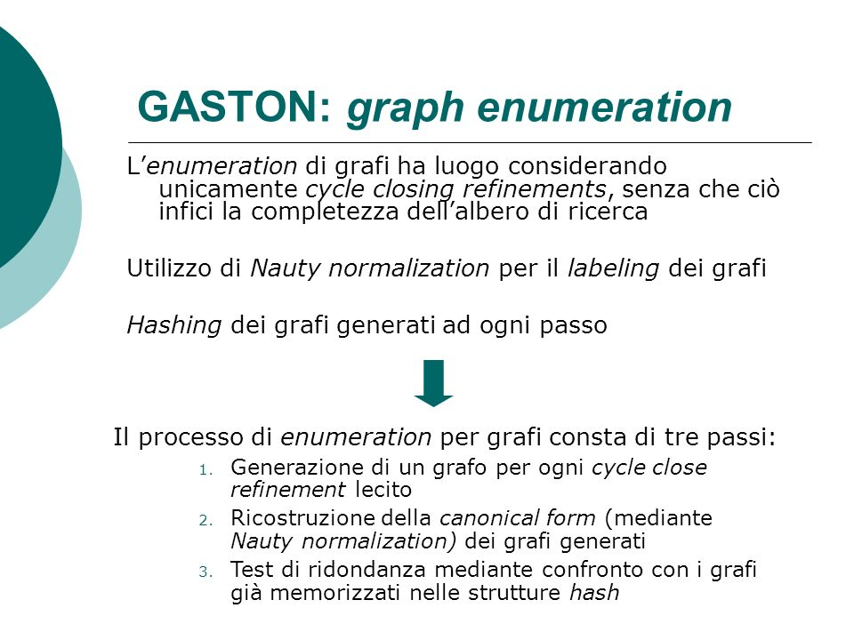 GASTON: graph enumeration