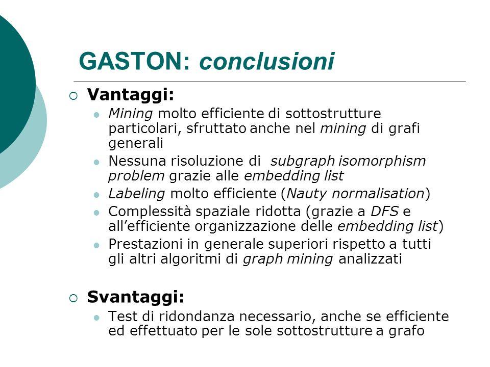 GASTON: conclusioni Vantaggi: Svantaggi: