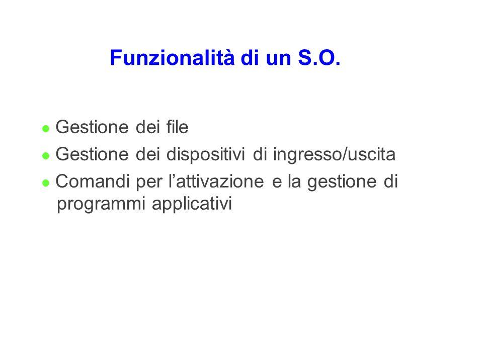Funzionalità di un S.O. Gestione dei file